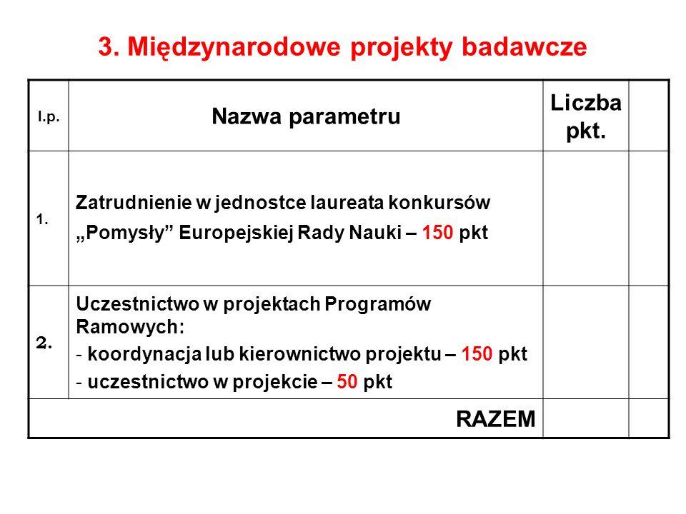 3. Międzynarodowe projekty badawcze