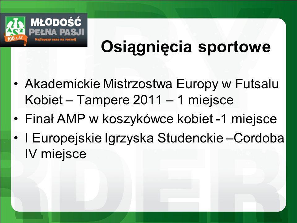Osiągnięcia sportowe Akademickie Mistrzostwa Europy w Futsalu Kobiet – Tampere 2011 – 1 miejsce. Finał AMP w koszykówce kobiet -1 miejsce.