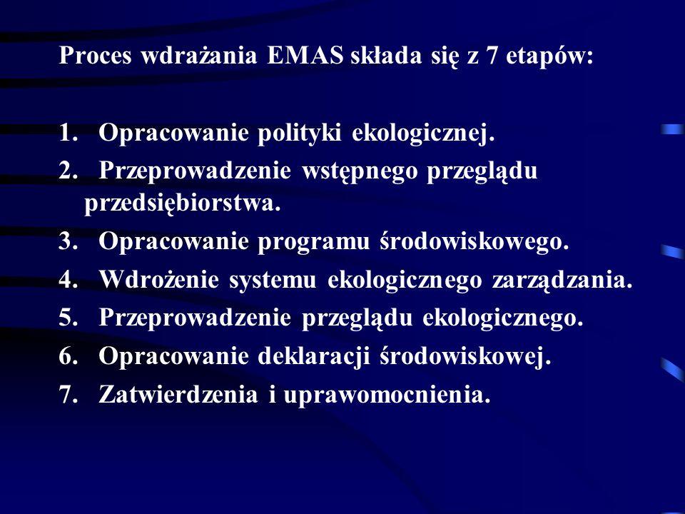 Proces wdrażania EMAS składa się z 7 etapów: