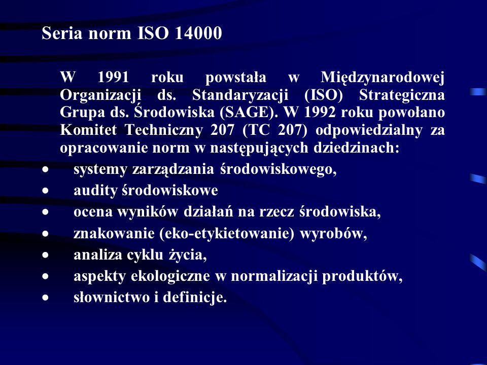Seria norm ISO 14000