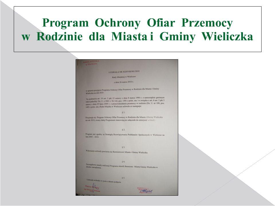 Program Ochrony Ofiar Przemocy w Rodzinie dla Miasta i Gminy Wieliczka