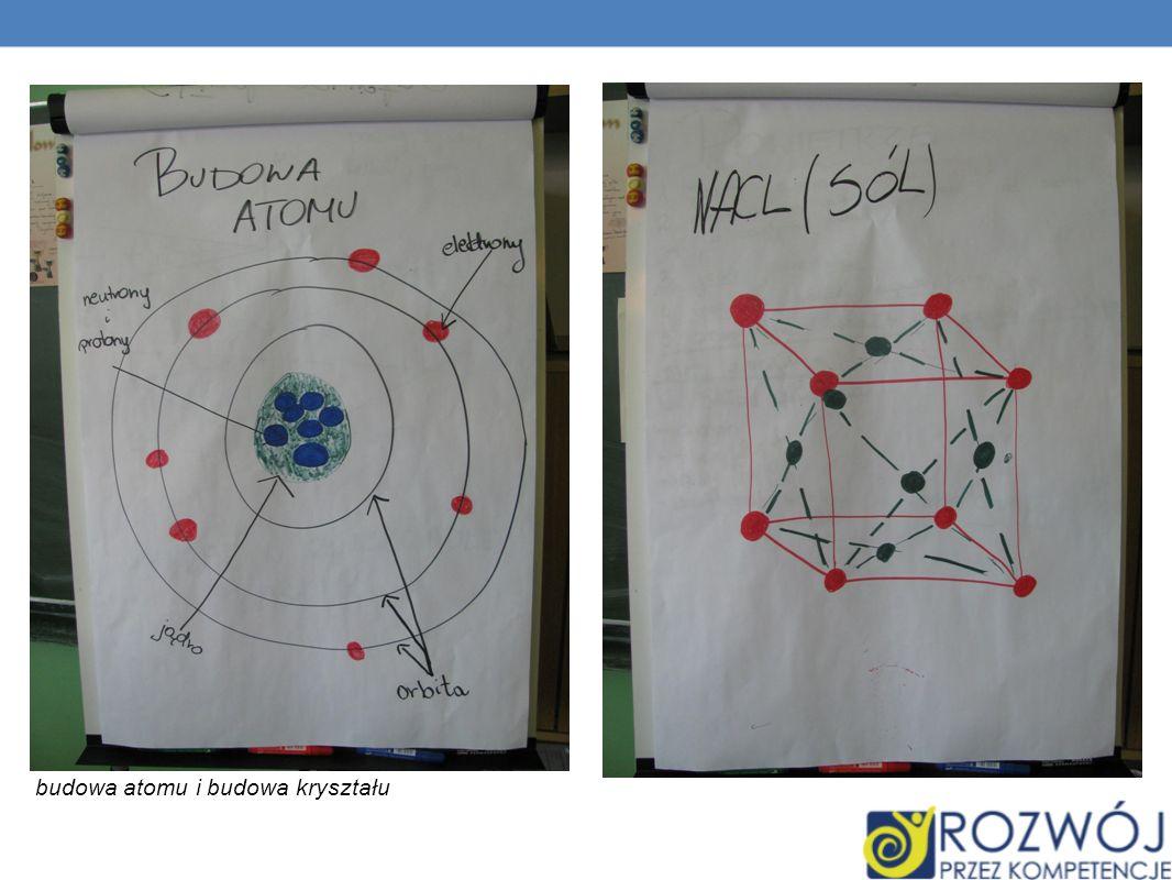 budowa atomu i budowa kryształu