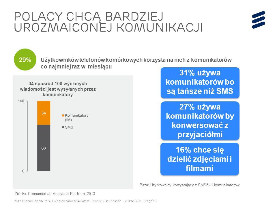 Polacy chcą bardziej urozmaiconej komunikacji