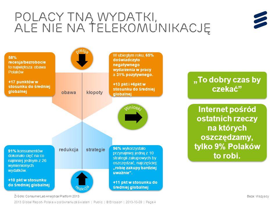 Polacy tną wydatki, ale nie na telekomunikację