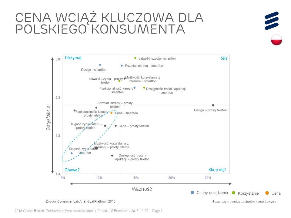 Cena wciąż kluczowa dla polskiego konsumenta
