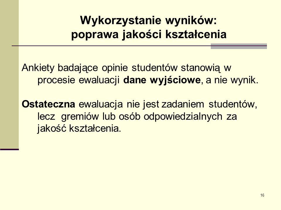 Wykorzystanie wyników: poprawa jakości kształcenia