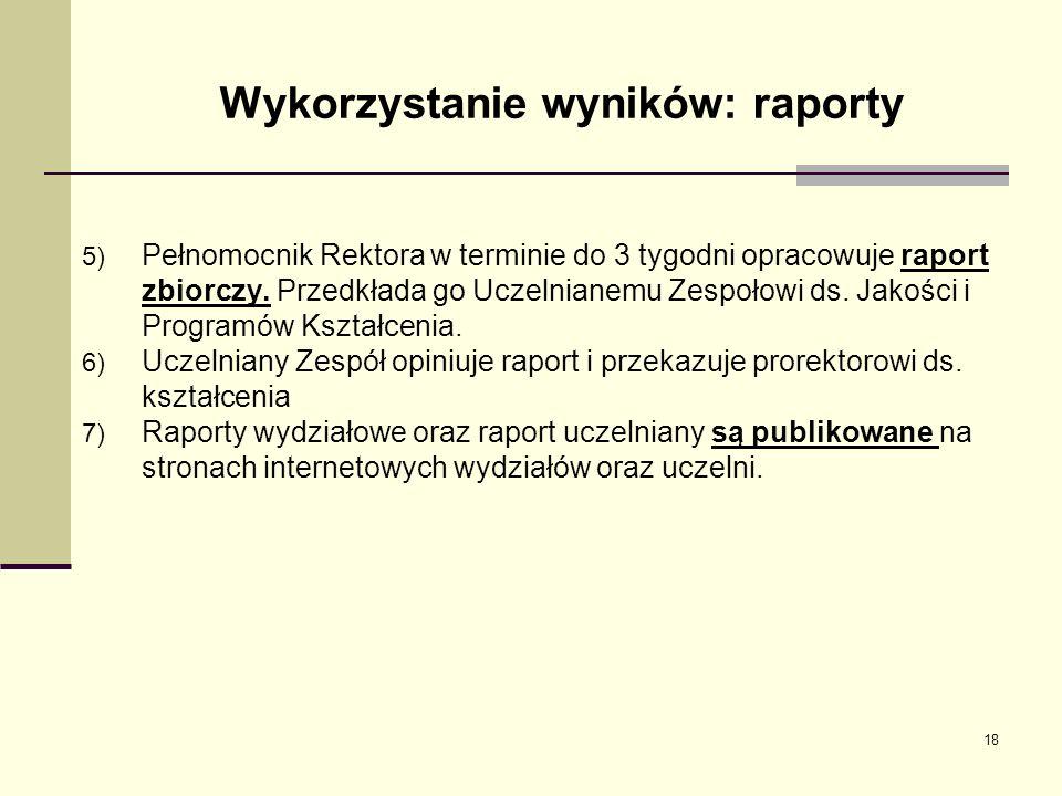 Wykorzystanie wyników: raporty