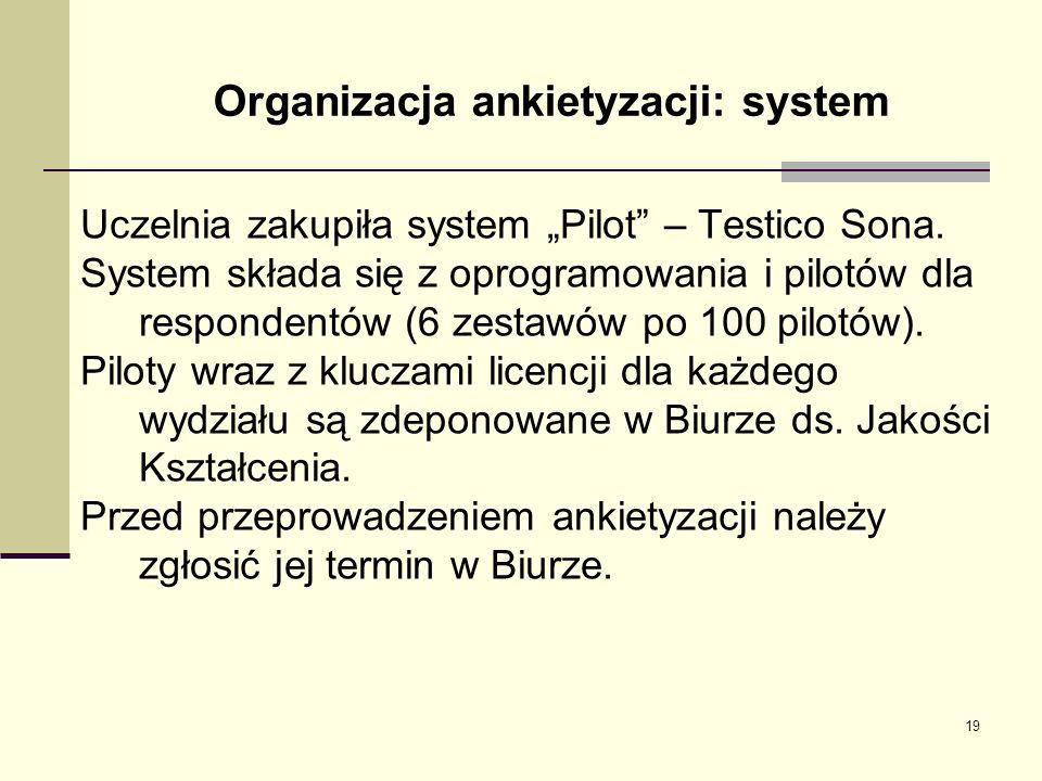 Organizacja ankietyzacji: system