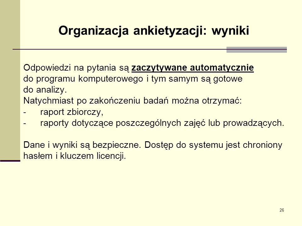 Organizacja ankietyzacji: wyniki