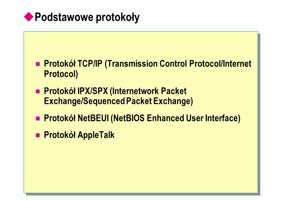 Podstawowe protokoły Protokół TCP/IP (Transmission Control Protocol/Internet Protocol)