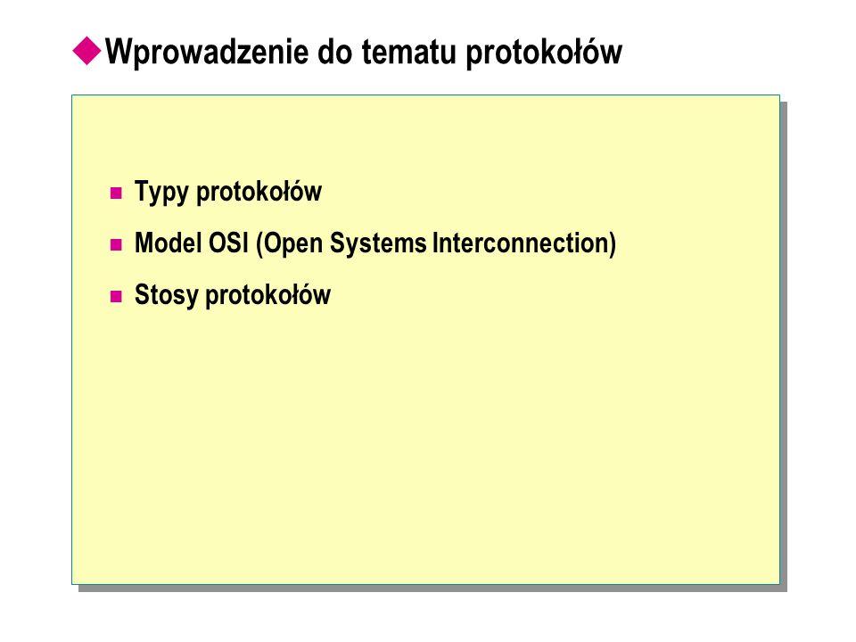 Wprowadzenie do tematu protokołów