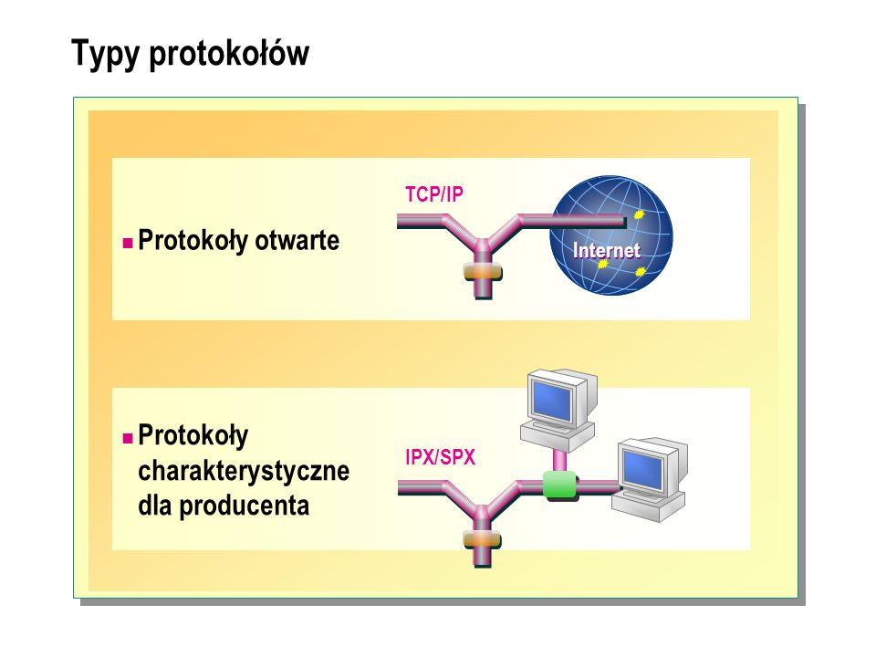 Typy protokołów Protokoły otwarte