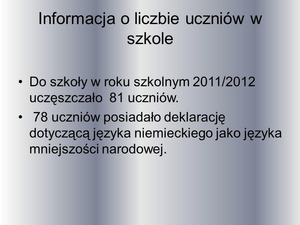 Informacja o liczbie uczniów w szkole