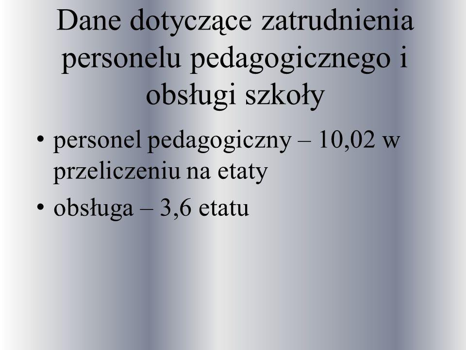 Dane dotyczące zatrudnienia personelu pedagogicznego i obsługi szkoły