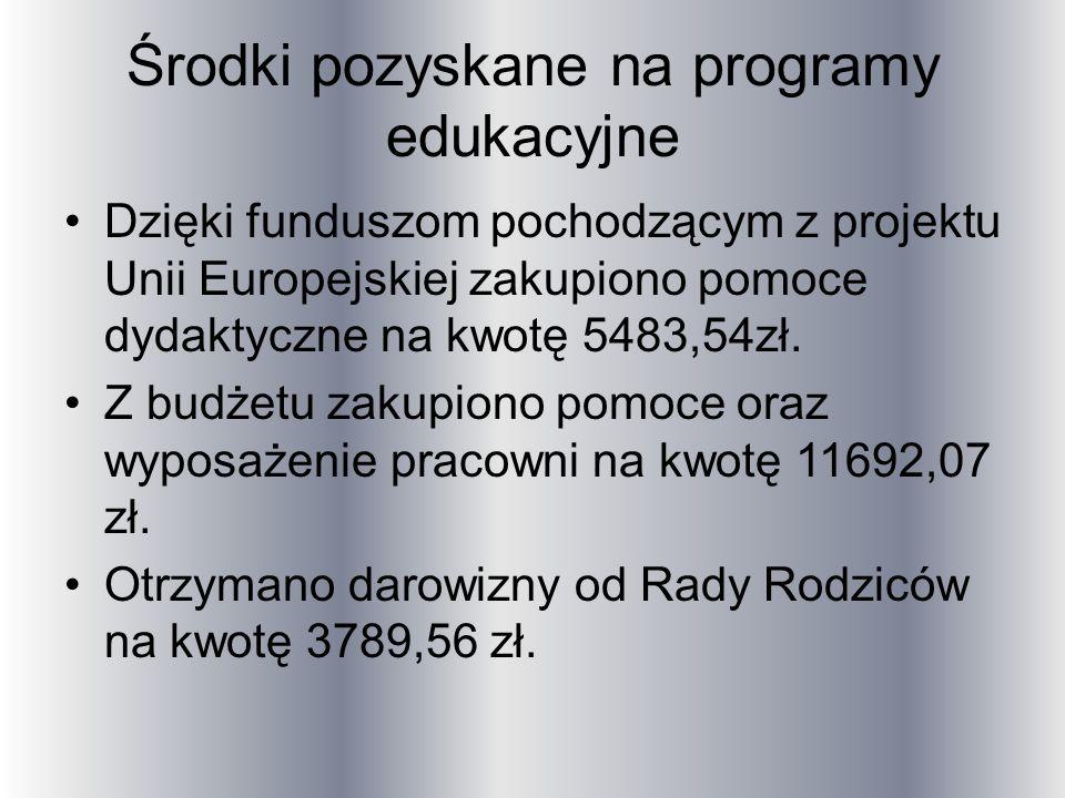 Środki pozyskane na programy edukacyjne