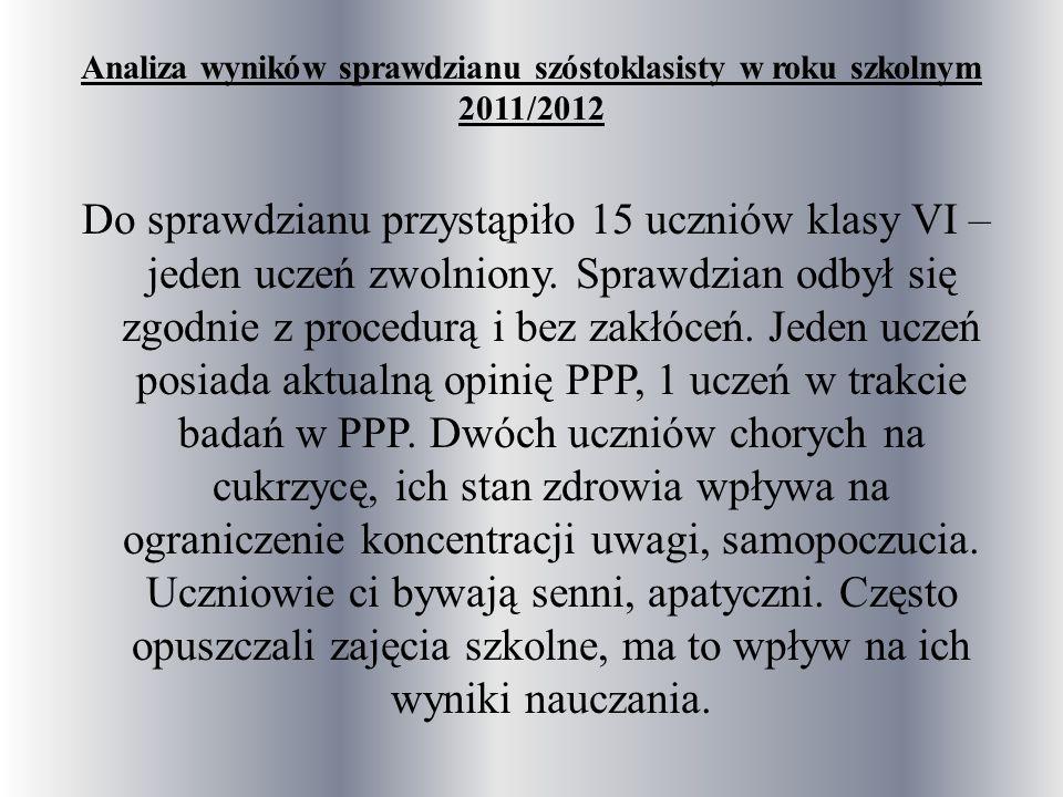Analiza wyników sprawdzianu szóstoklasisty w roku szkolnym 2011/2012