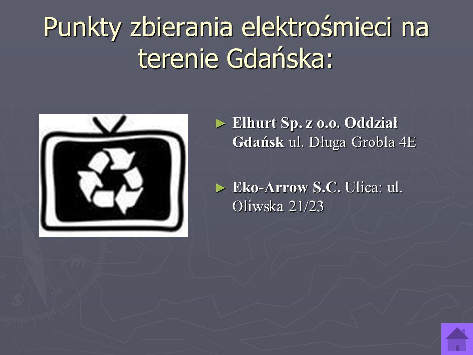 Punkty zbierania elektrośmieci na terenie Gdańska: