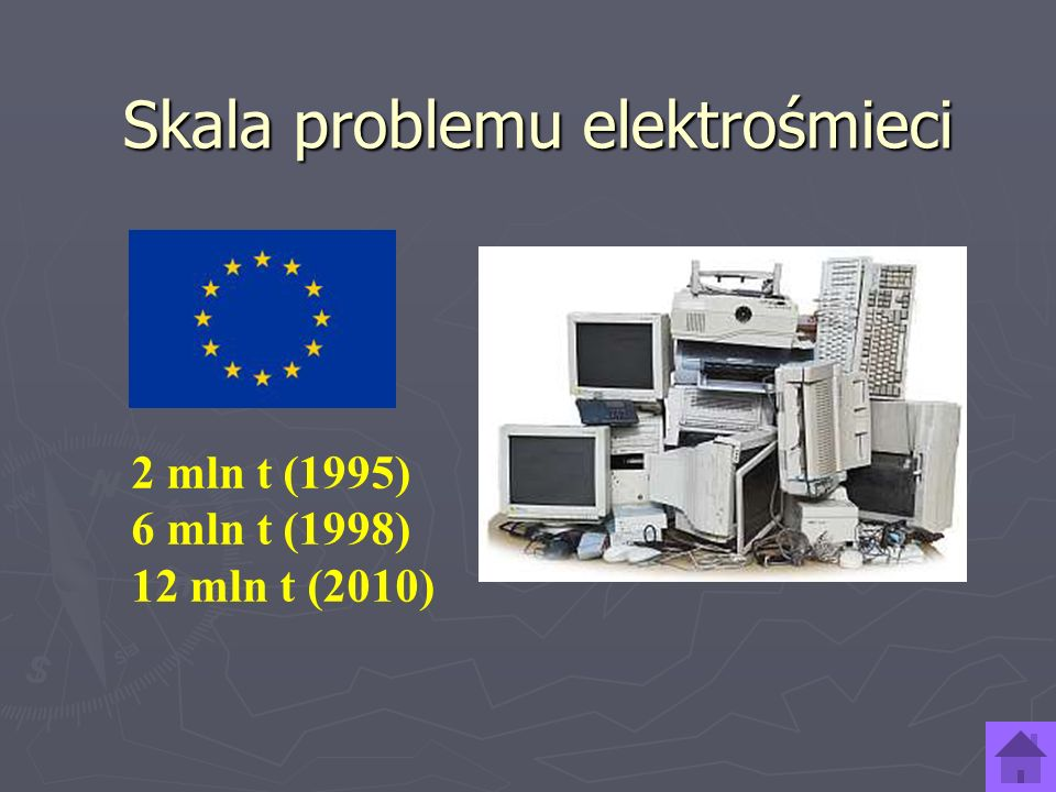 Skala problemu elektrośmieci