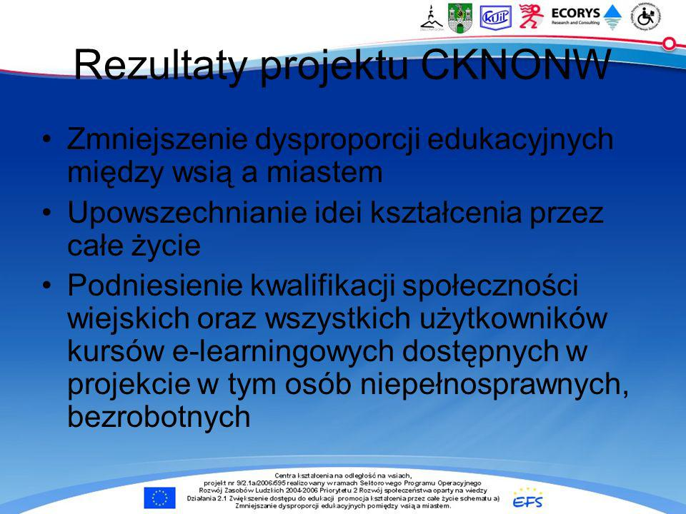 Rezultaty projektu CKNONW
