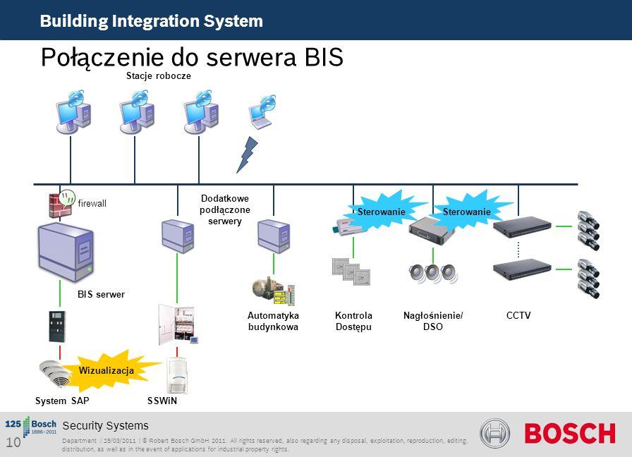 Połączenie do serwera BIS