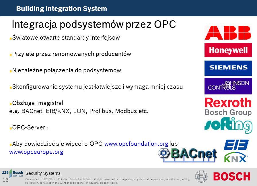 Integracja podsystemów przez OPC