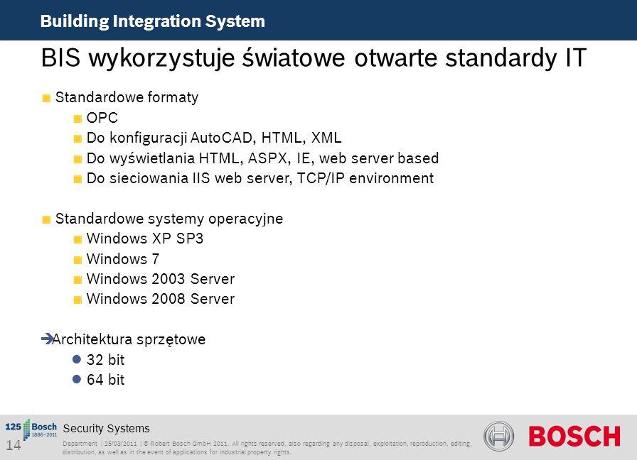 BIS wykorzystuje światowe otwarte standardy IT