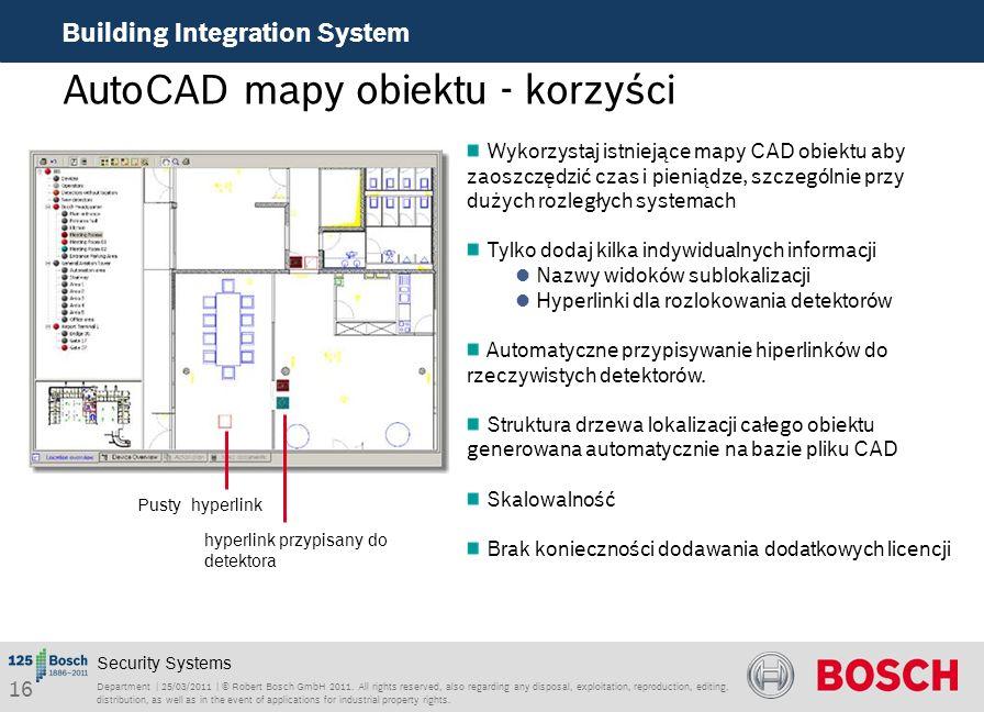AutoCAD mapy obiektu - korzyści