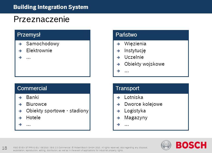 Przeznaczenie Building Integration System Przemysł Państwo Commercial