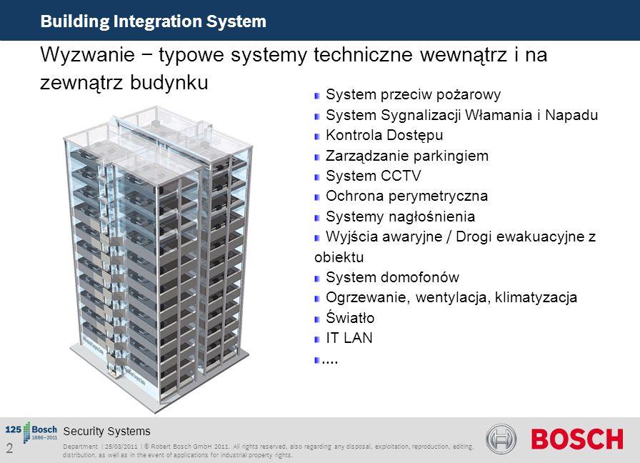 Wyzwanie – typowe systemy techniczne wewnątrz i na zewnątrz budynku