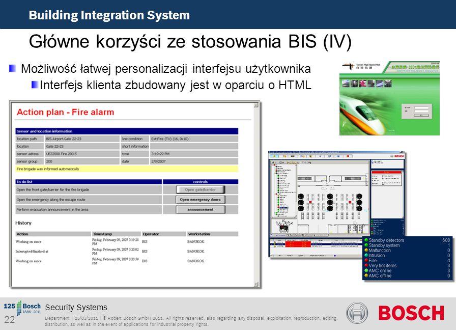 Główne korzyści ze stosowania BIS (IV)