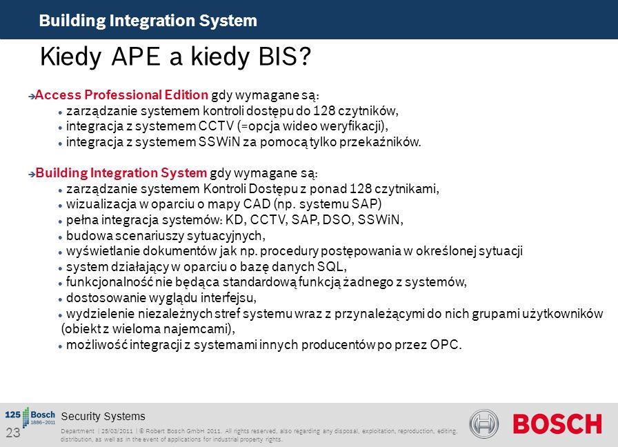 Kiedy APE a kiedy BIS Building Integration System
