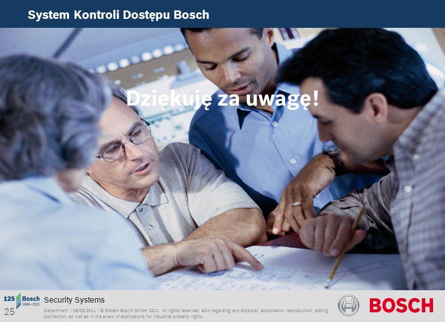 Dziękuję za uwagę! System Kontroli Dostępu Bosch Security Systems