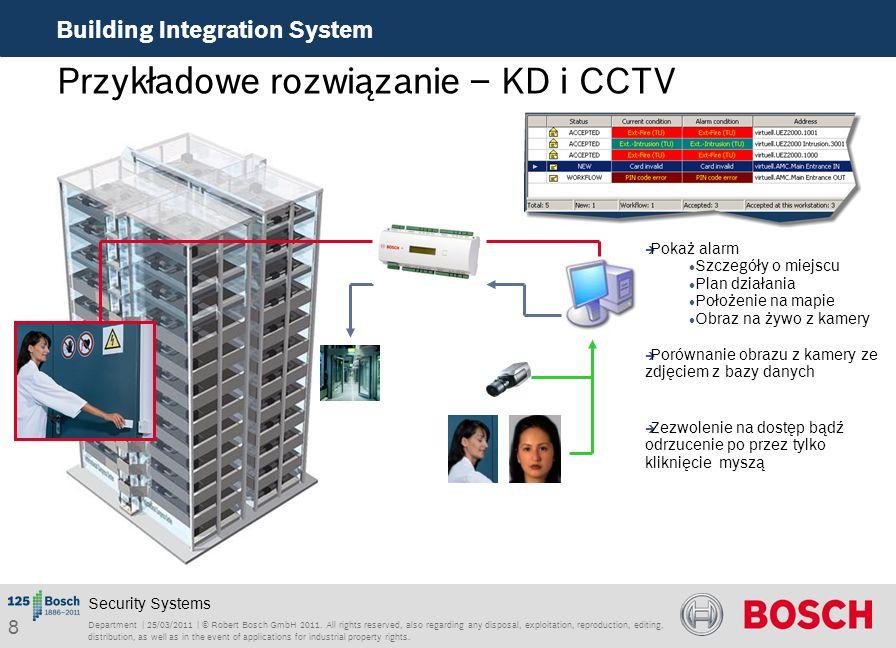 Przykładowe rozwiązanie – KD i CCTV