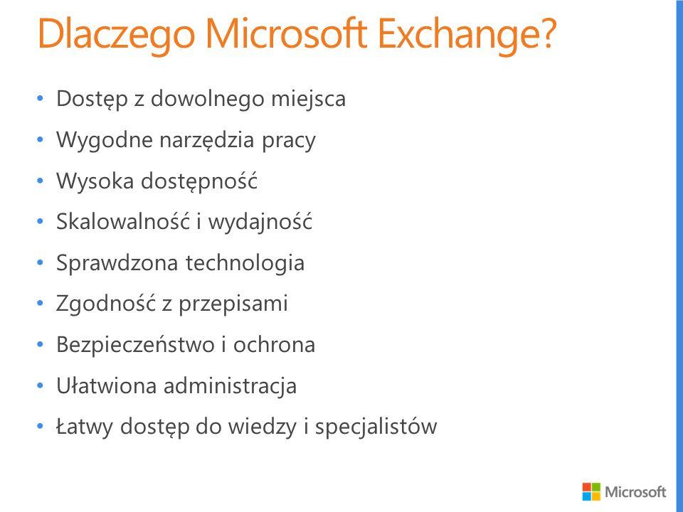Dlaczego Microsoft Exchange