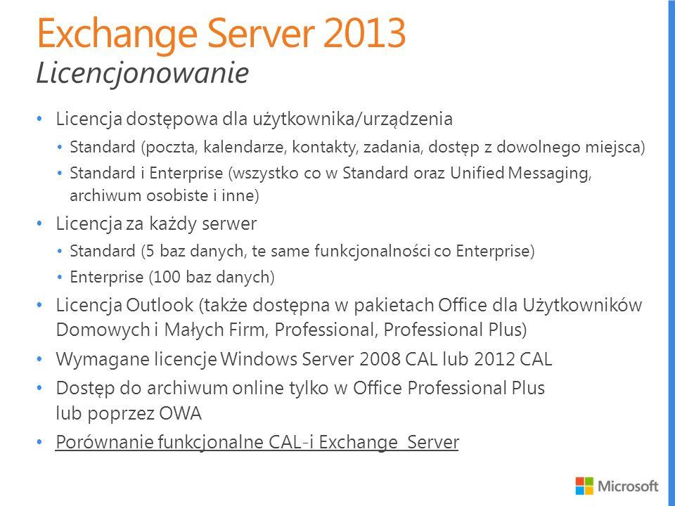 Exchange Server 2013 Licencjonowanie