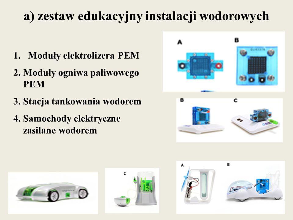 a) zestaw edukacyjny instalacji wodorowych