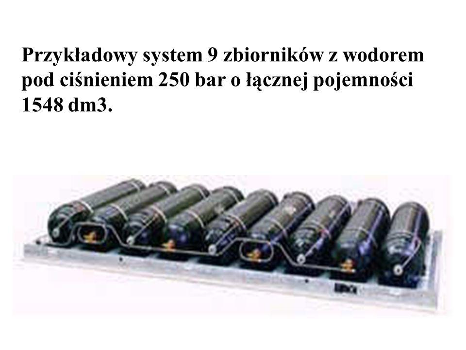 Przykładowy system 9 zbiorników z wodorem pod ciśnieniem 250 bar o łącznej pojemności