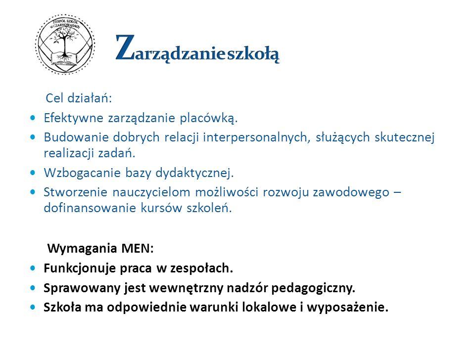 Zarządzanie szkołą Wymagania MEN: Cel działań: