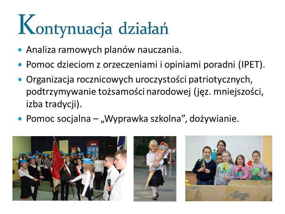 Kontynuacja działań Analiza ramowych planów nauczania.