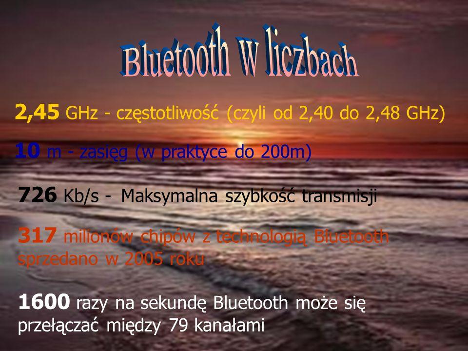 2,45 GHz - częstotliwość (czyli od 2,40 do 2,48 GHz)