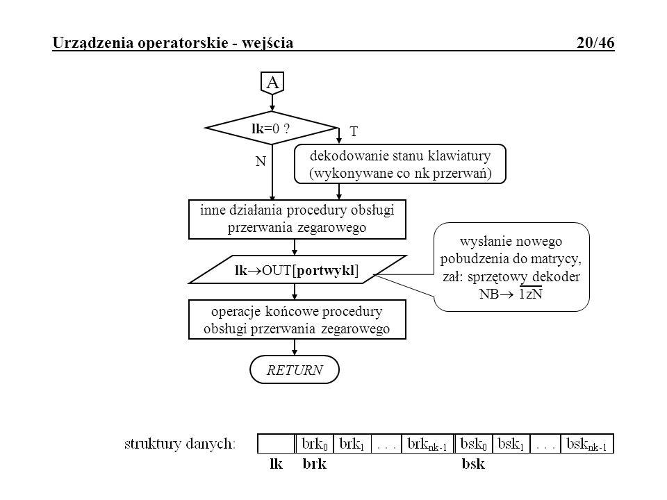Urządzenia operatorskie - wejścia 20/46