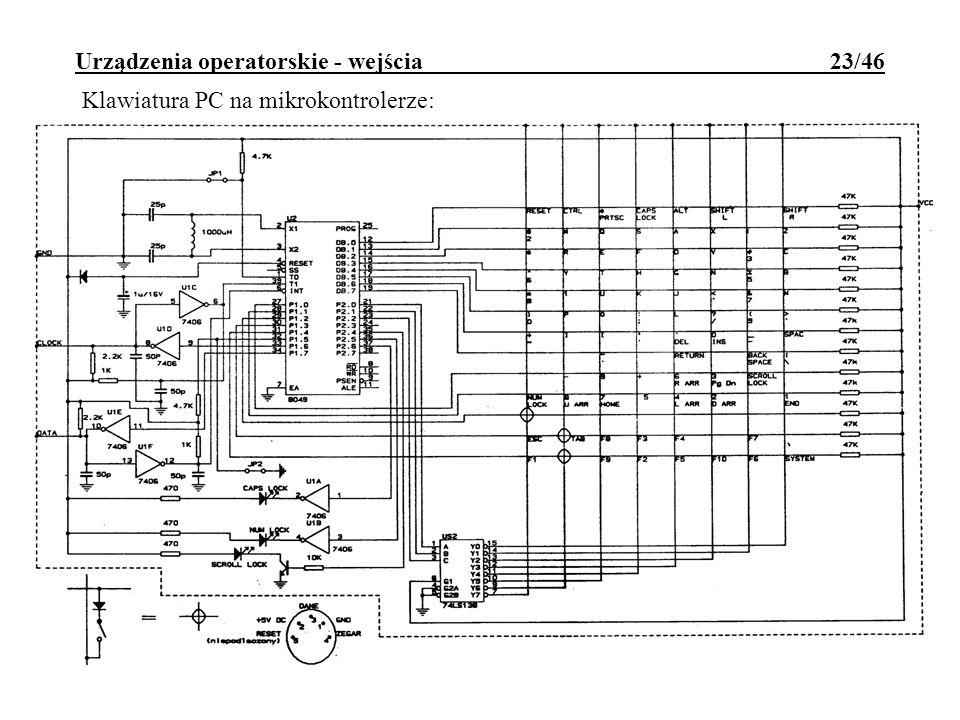 Urządzenia operatorskie - wejścia 23/46
