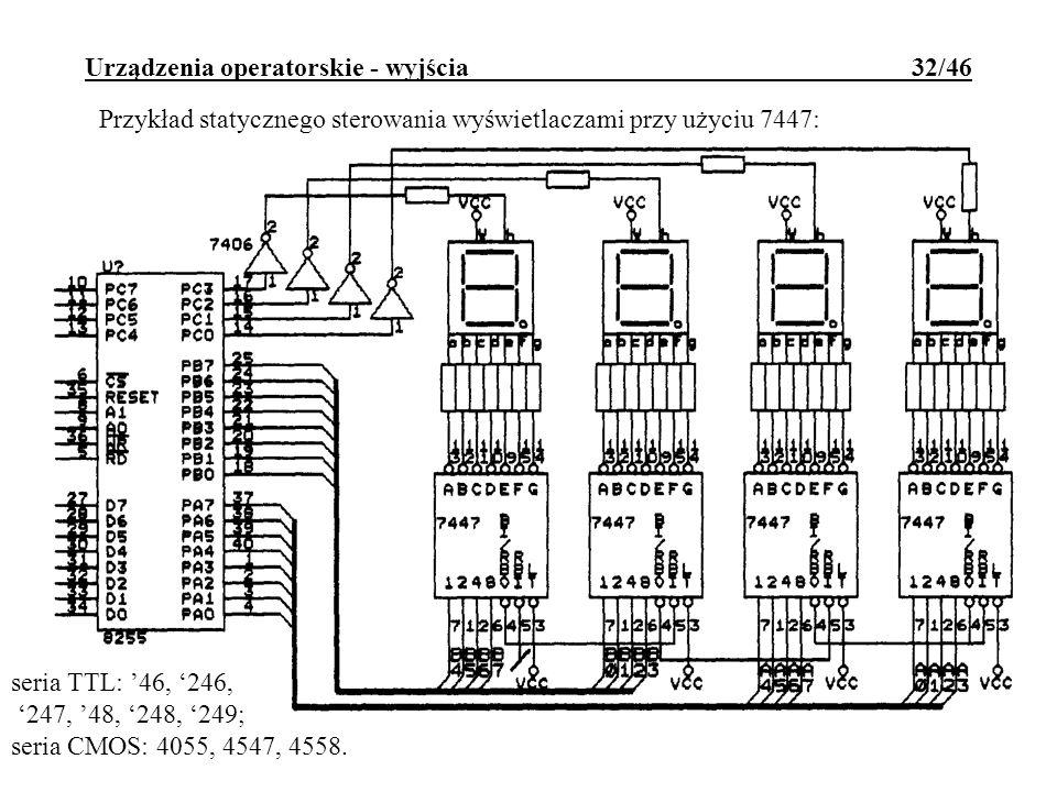 Urządzenia operatorskie - wyjścia 32/46