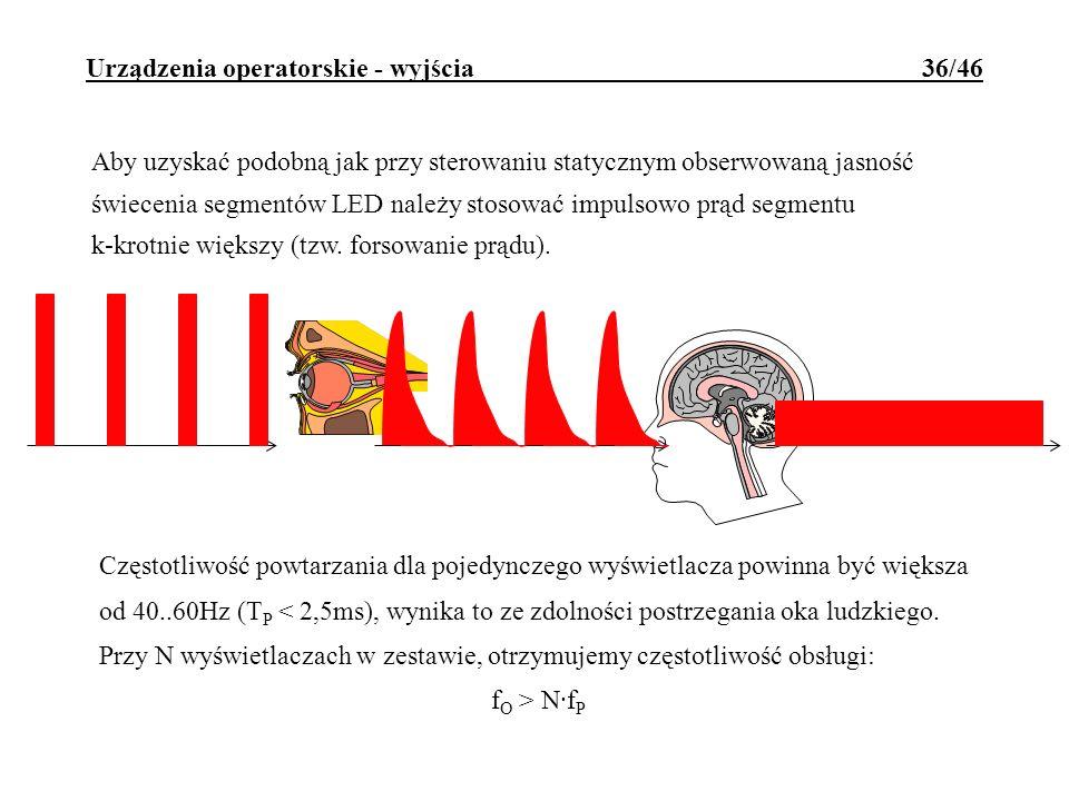 Urządzenia operatorskie - wyjścia 36/46