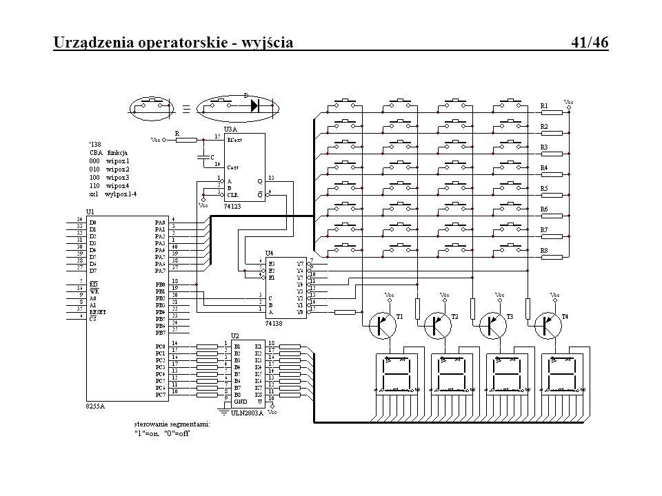 Urządzenia operatorskie - wyjścia 41/46