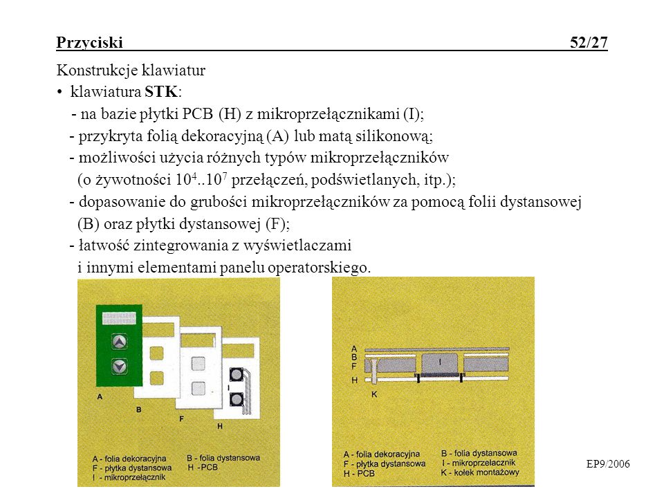 Konstrukcje klawiatur klawiatura STK: