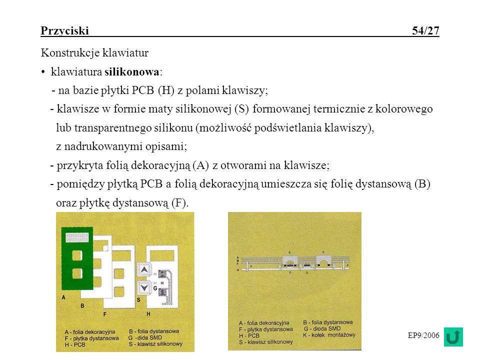 Konstrukcje klawiatur klawiatura silikonowa: