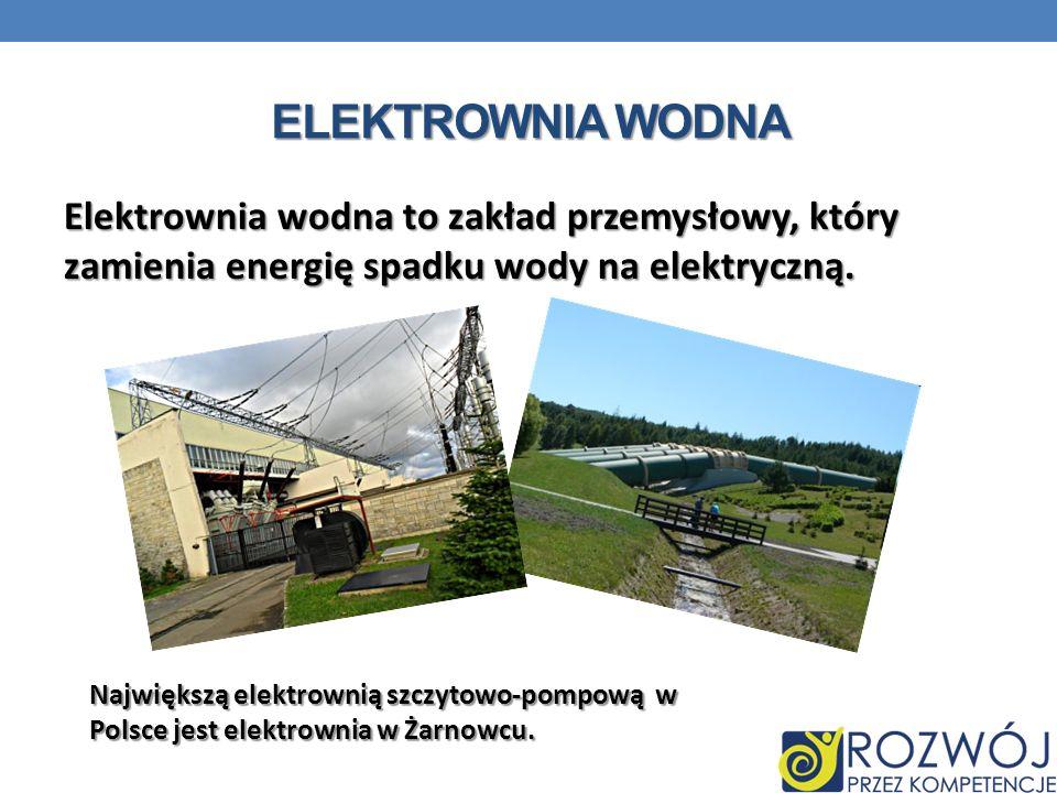 Elektrownia wodna Elektrownia wodna to zakład przemysłowy, który zamienia energię spadku wody na elektryczną.