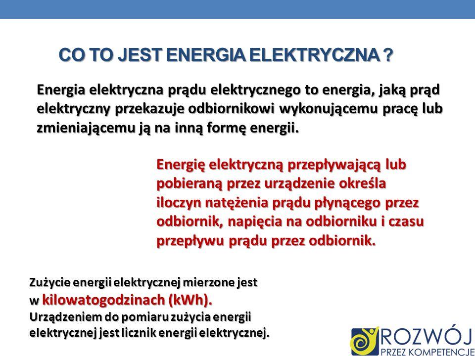 Co to jest energia elektryczna