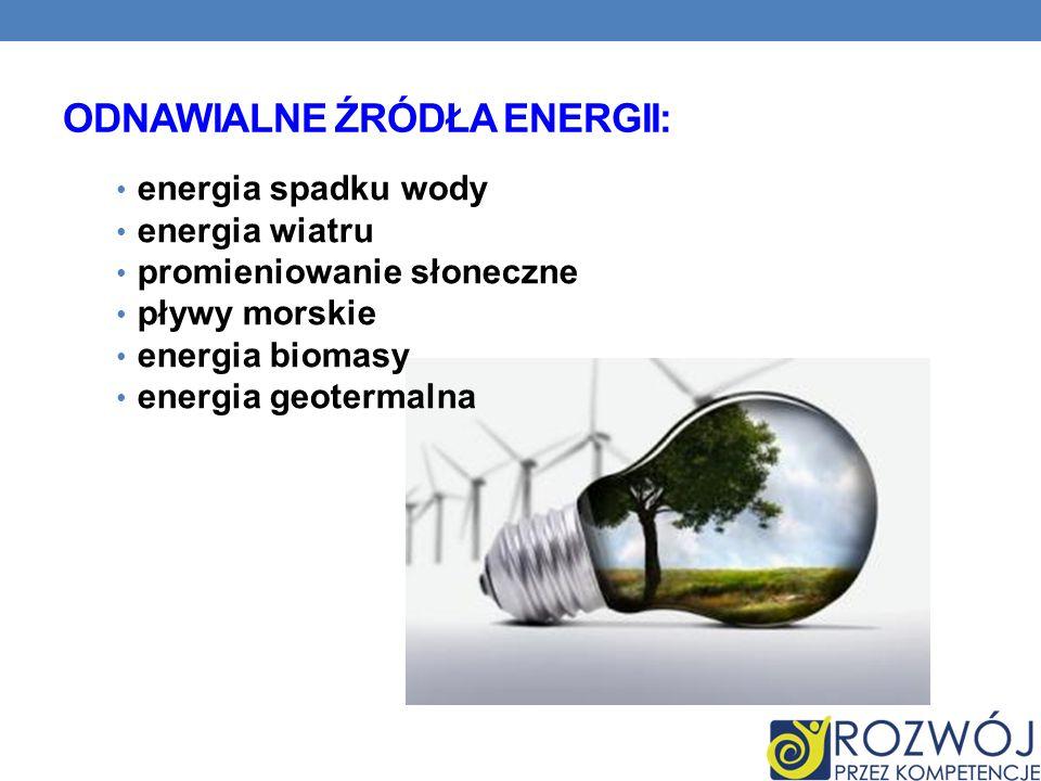 Odnawialne źródła energii: